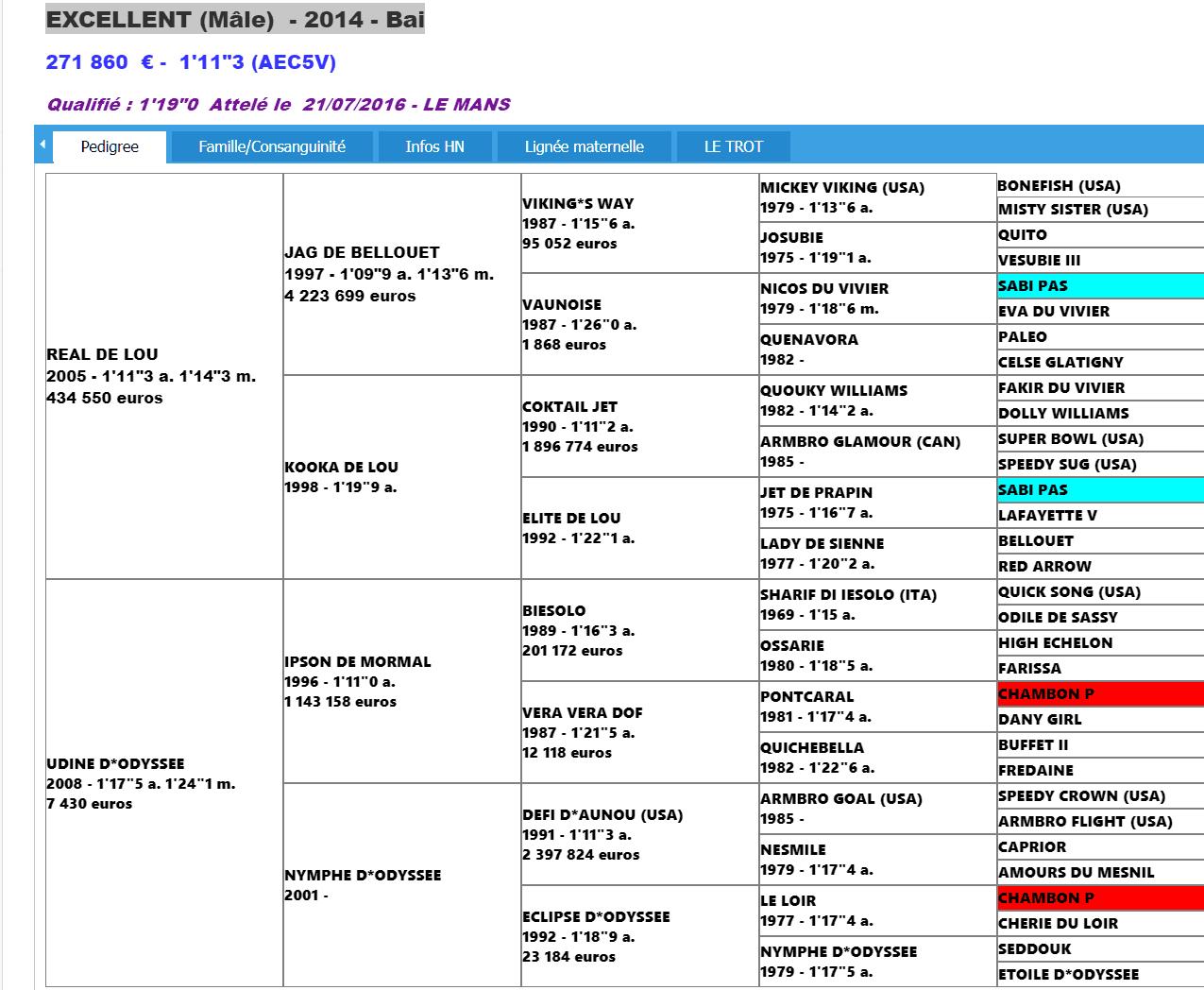 FireShotScreenCapture023-PedigreesetqualificationsTrotteursFranaisl-www_trot-pedigree_net.png