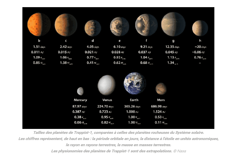 trappist-1.PNG