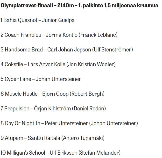 Olympiatravet_2019-04-22.png