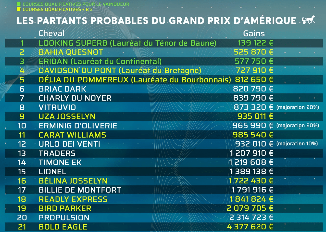 les-partants-probables-du-gpa-jpg.png