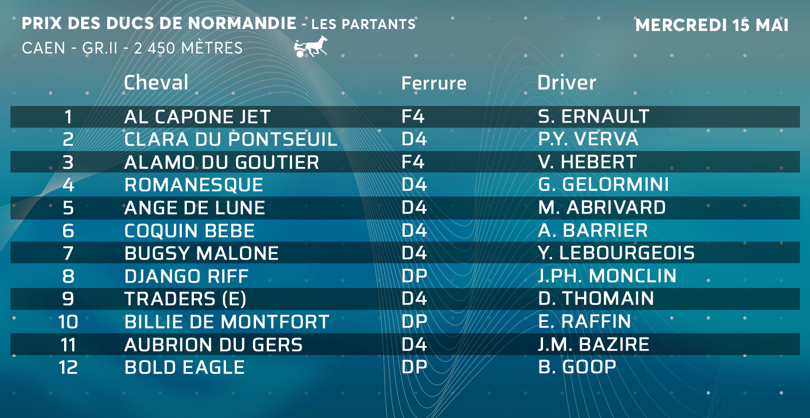 prix-des-ducs-de-normandie-jpg.png